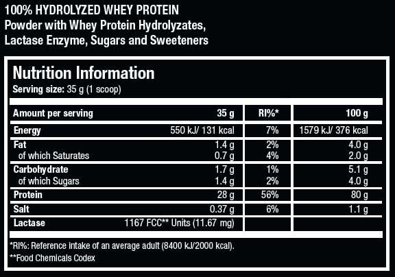 Scitec 100% Hydrolyzed Whey Protein sastav