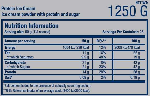 Scitec Protein Ice Cream sastav