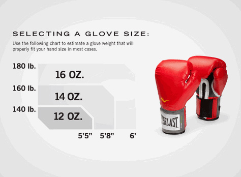 Everlast Boxing Training Gloves chart