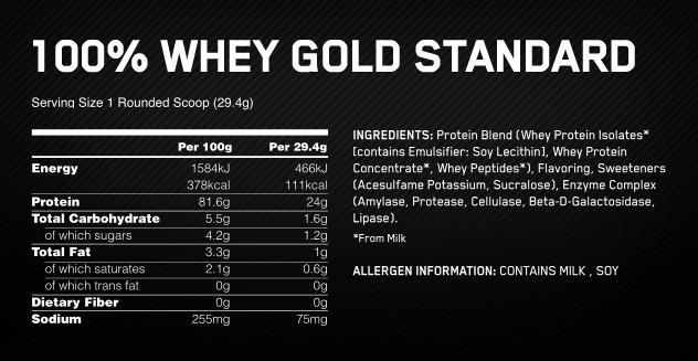 100% Whey Gold Standard sastav