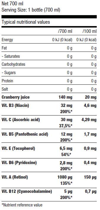 Smart Vitamin sastav